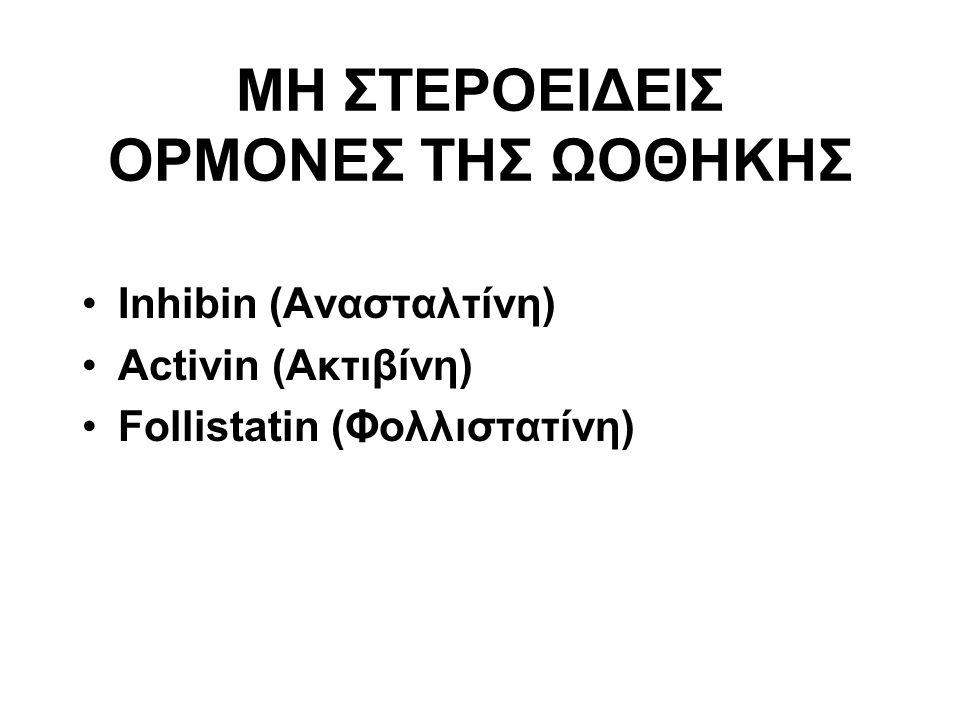 Inhibin (Ανασταλτίνη) Activin (Ακτιβίνη) Follistatin (Φολλιστατίνη) ΜΗ ΣΤΕΡΟΕΙΔΕΙΣ ΟΡΜΟΝΕΣ ΤΗΣ ΩΟΘΗΚΗΣ