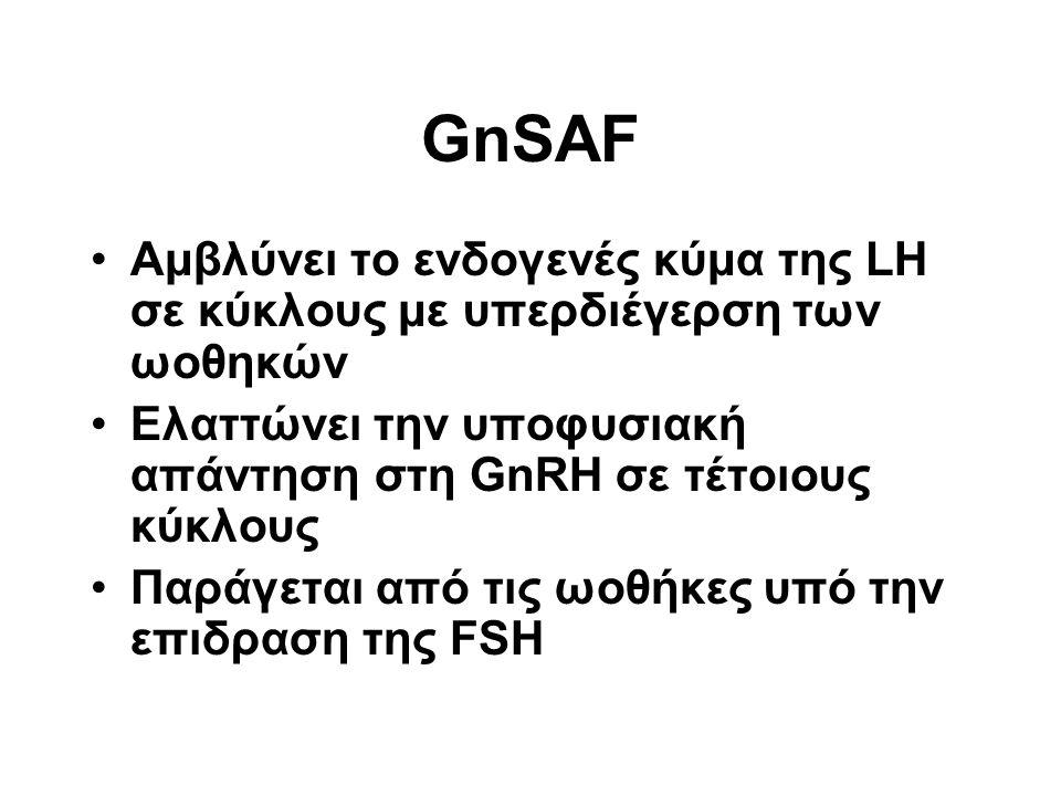 GnSAF Αμβλύνει το ενδογενές κύμα της LH σε κύκλους με υπερδιέγερση των ωοθηκών Ελαττώνει την υποφυσιακή απάντηση στη GnRH σε τέτοιους κύκλους Παράγεται από τις ωοθήκες υπό την επιδραση της FSH
