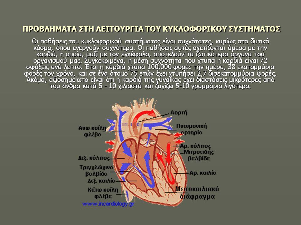 ΙΣΧΑΙΜΙΑ ΤΟΥ ΜΥΟΚΑΡΔΙΟΥ, ονομάζεται και καρδιακή ισχαιμία, συμβαίνει όταν η ροή του αίματος στον καρδιακό μυ μειωθεί με μερική ή ολική απόφραξη των αρτηριών της καρδιάς (στεφανιαίες αρτηρίες).