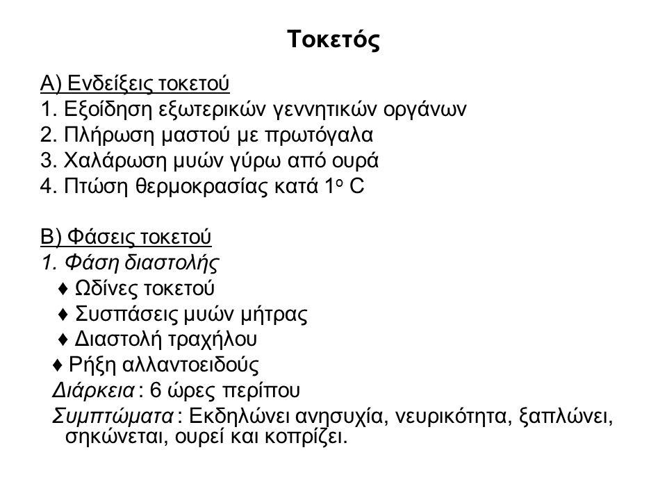 Τοκετός Α) Ενδείξεις τοκετού 1.Εξοίδηση εξωτερικών γεννητικών οργάνων 2.