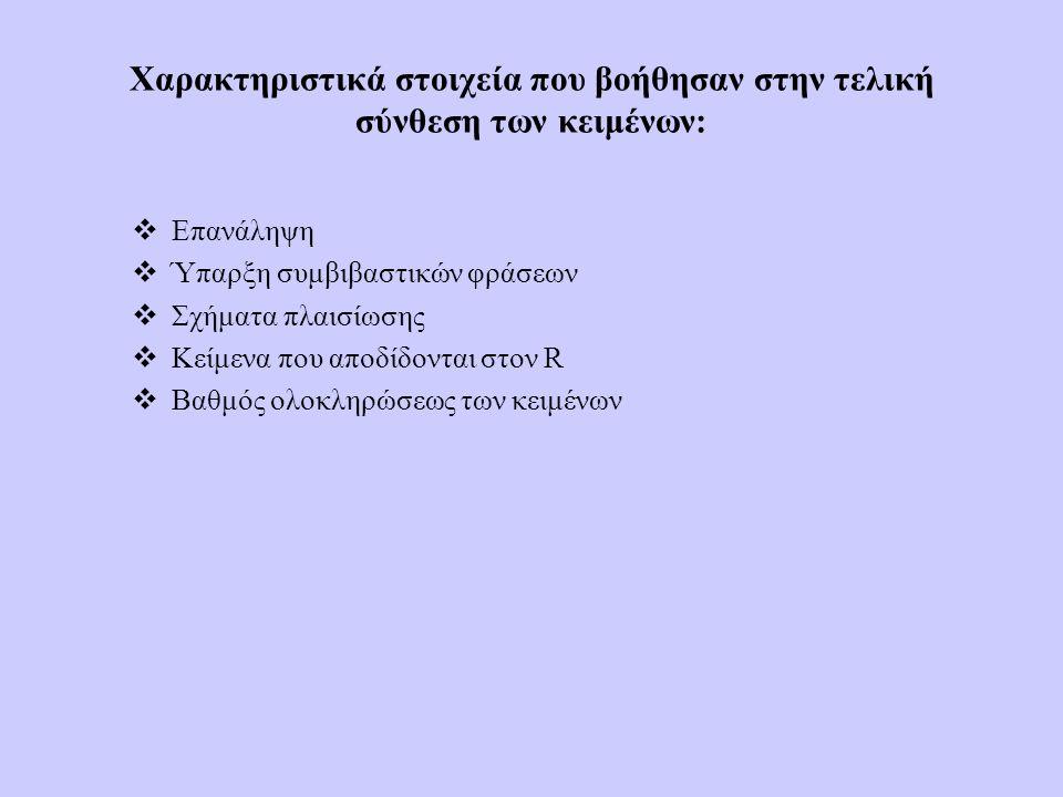 Χαρακτηριστικά στοιχεία που βοήθησαν στην τελική σύνθεση των κειμένων:  Επανάληψη  Ύπαρξη συμβιβαστικών φράσεων  Σχήματα πλαισίωσης  Κείμενα που αποδίδονται στον R  Βαθμός ολοκληρώσεως των κειμένων