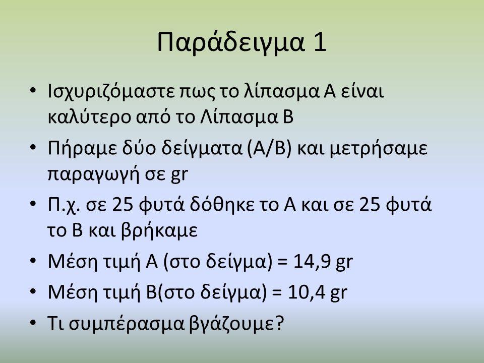 Παράδειγμα 1 Ισχυριζόμαστε πως το λίπασμα Α είναι καλύτερο από το Λίπασμα Β Πήραμε δύο δείγματα (Α/Β) και μετρήσαμε παραγωγή σε gr Π.χ.