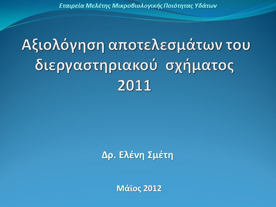 Δρ. Ελένη Σμέτη Μάϊος 2012 Εταιρεία Μελέτης Μικροβιολογικής Ποιότητας Υδάτων