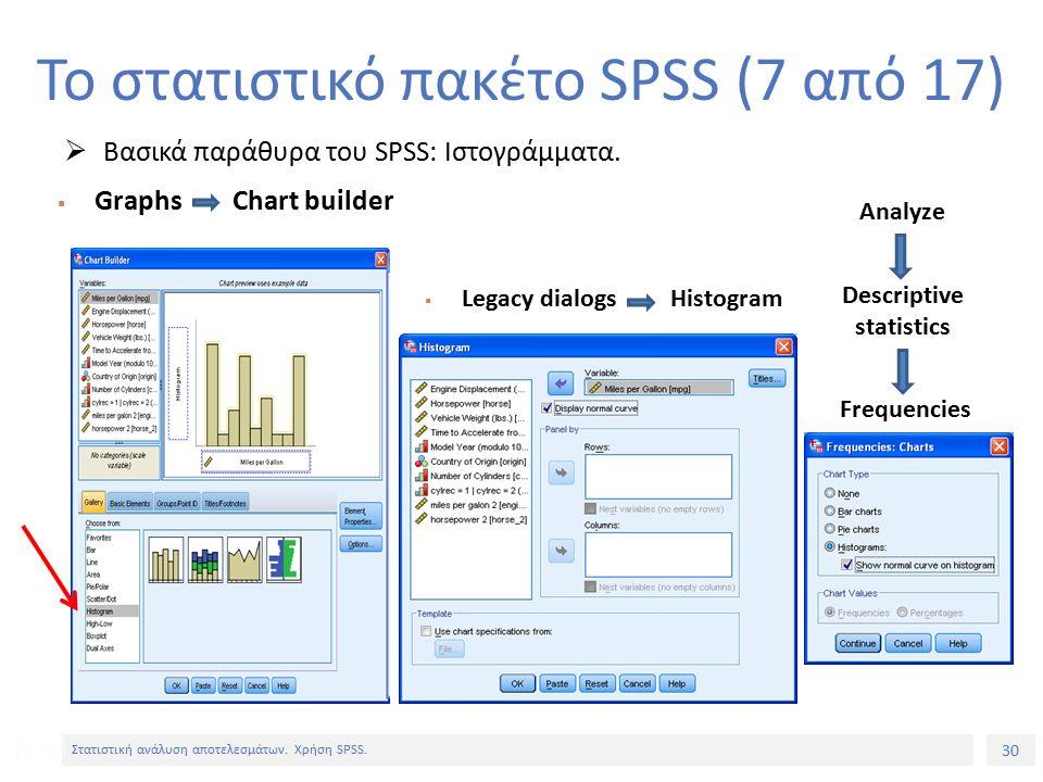 30 Στατιστική ανάλυση αποτελεσμάτων. Χρήση SPSS.