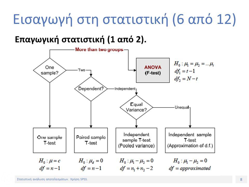 8 Στατιστική ανάλυση αποτελεσμάτων. Χρήση SPSS. Επαγωγική στατιστική (1 από 2).