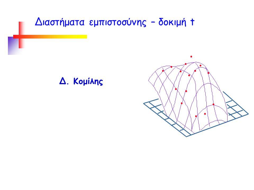 Λόγω συμμετρίας, ο πίνακας αυτός ισχύει για θετικές και αρνητικές τιμές.