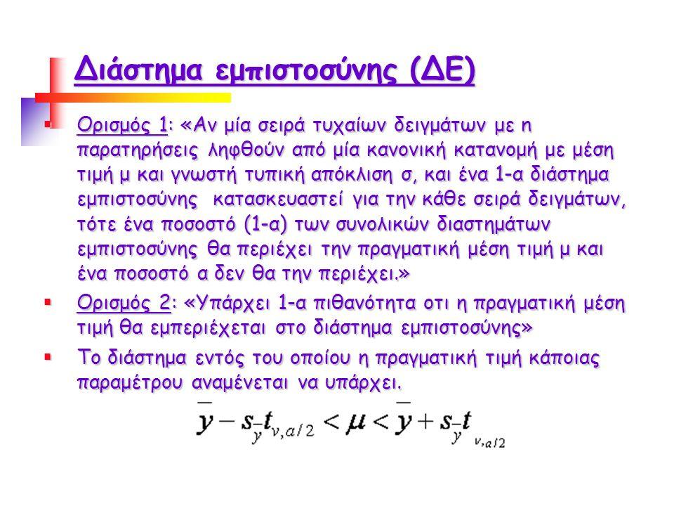 Διάστημα εμπιστοσύνης (ΔΕ)  Ορισμός 1: «Αν μία σειρά τυχαίων δειγμάτων με n παρατηρήσεις ληφθούν από μία κανονική κατανομή με μέση τιμή μ και γνωστή τυπική απόκλιση σ, και ένα 1-α διάστημα εμπιστοσύνης κατασκευαστεί για την κάθε σειρά δειγμάτων, τότε ένα ποσοστό (1-α) των συνολικών διαστημάτων εμπιστοσύνης θα περιέχει την πραγματική μέση τιμή μ και ένα ποσοστό α δεν θα την περιέχει.»  Ορισμός 2: «Υπάρχει 1-α πιθανότητα οτι η πραγματική μέση τιμή θα εμπεριέχεται στο διάστημα εμπιστοσύνης»  Το διάστημα εντός του οποίου η πραγματική τιμή κάποιας παραμέτρου αναμένεται να υπάρχει.