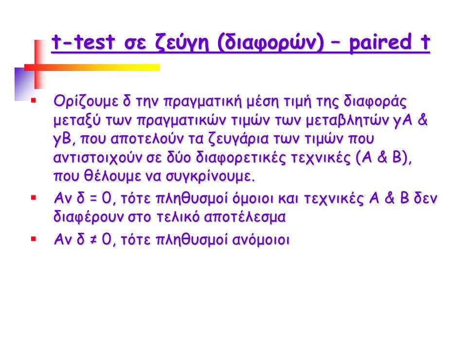 t-test σε ζεύγη (διαφορών) – paired t  Ορίζουμε δ την πραγματική μέση τιμή της διαφοράς μεταξύ των πραγματικών τιμών των μεταβλητών yΑ & yΒ, που αποτελούν τα ζευγάρια των τιμών που αντιστοιχούν σε δύο διαφορετικές τεχνικές (Α & Β), που θέλουμε να συγκρίνουμε.