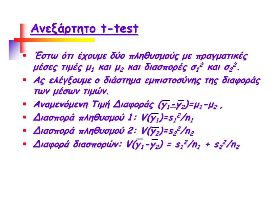 Ανεξάρτητο t-test  Έστω ότι έχουμε δύο πληθυσμούς με πραγματικές μέσες τιμές μ 1 και μ 2 και διασπορές σ 1 2 και σ 2 2.