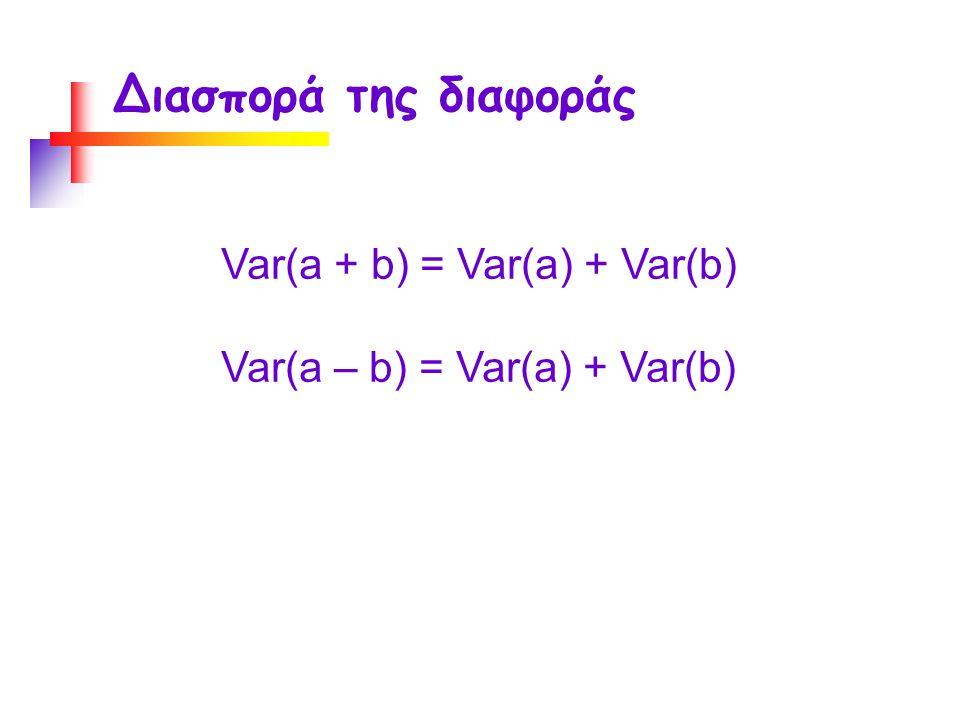 Διασπορά της διαφοράς Var(a + b) = Var(a) + Var(b) Var(a – b) = Var(a) + Var(b)