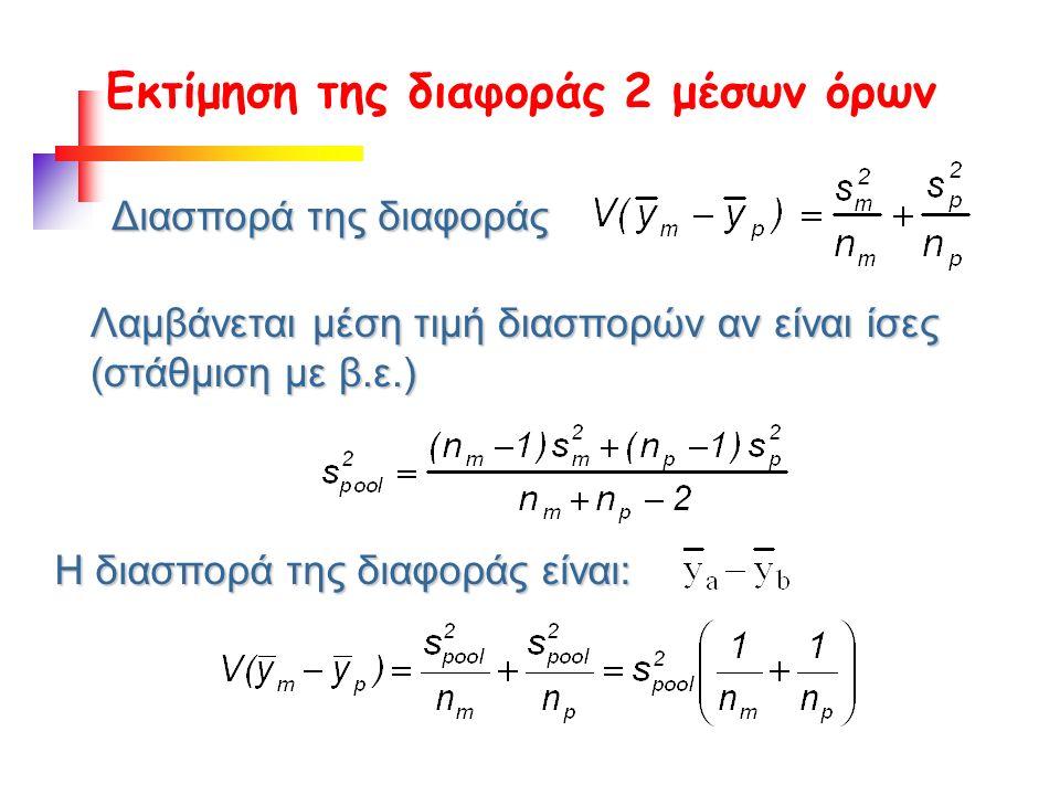 Εκτίμηση της διαφοράς 2 μέσων όρων Διασπορά της διαφοράς Λαμβάνεται μέση τιμή διασπορών αν είναι ίσες (στάθμιση με β.ε.) Η διασπορά της διαφοράς είναι: