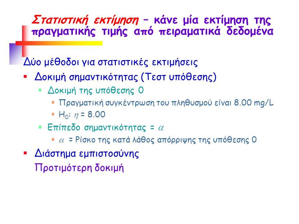 Στατιστική εκτίμηση – κάνε μία εκτίμηση της πραγματικής τιμής από πειραματικά δεδομένα Δύο μέθοδοι για στατιστικές εκτιμήσεις  Δοκιμή σημαντικότητας (Τεστ υπόθεσης)  Δοκιμή της υπόθεσης 0  Πραγματική συγκέντρωση του πληθυσμού είναι 8.00 mg/L  H 0 :  = 8.00  Επίπεδο σημαντικότητας =    = Ρίσκο της κατά λάθος απόρριψης της υπόθεσης 0  Διάστημα εμπιστοσύνης Προτιμότερη δοκιμή
