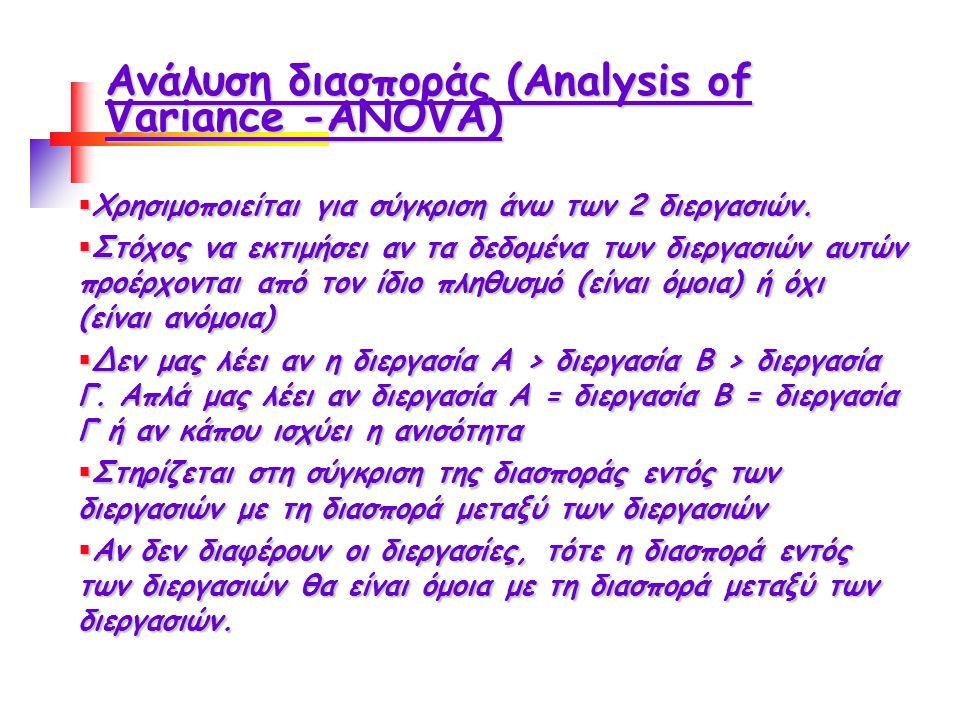 Ανάλυση διασποράς (Analysis of Variance -ANOVA)  Χρησιμοποιείται για σύγκριση άνω των 2 διεργασιών.