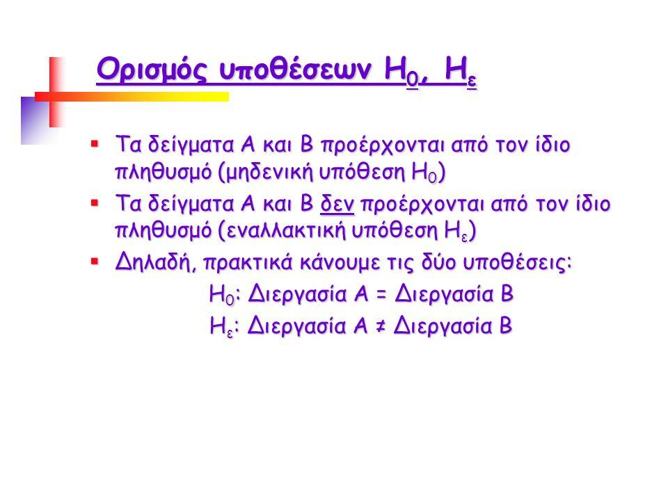 Παραδείγματα ανεξάρτητου t-test 1.Θέλουμε να μετρήσουμε το pH μίας μάζας στερεών αποβλήτων.