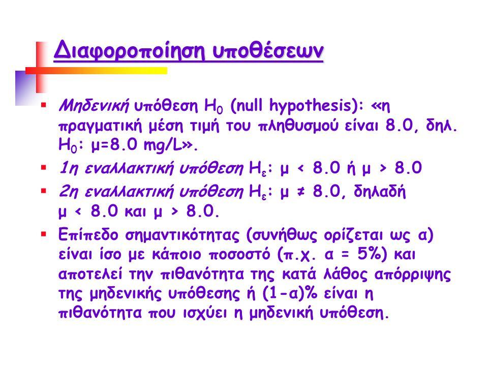 Διαφοροποίηση υποθέσεων  Μηδενική υπόθεση Η 0 (null hypothesis): «η πραγματική μέση τιμή του πληθυσμού είναι 8.0, δηλ.