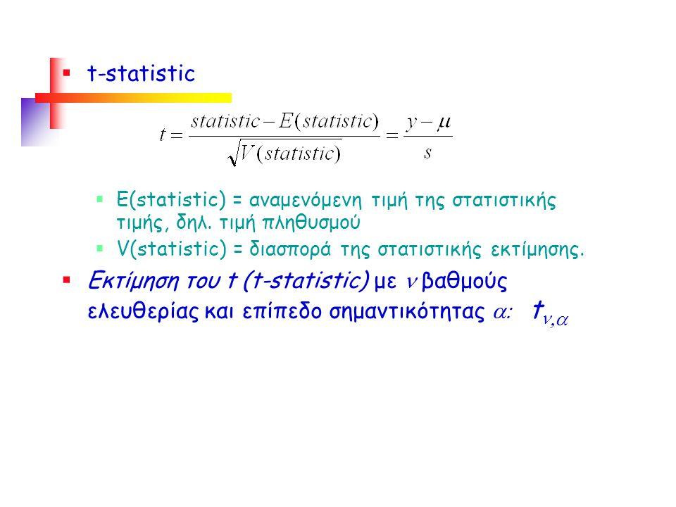  t-statistic  E(statistic) = αναμενόμενη τιμή της στατιστικής τιμής, δηλ.