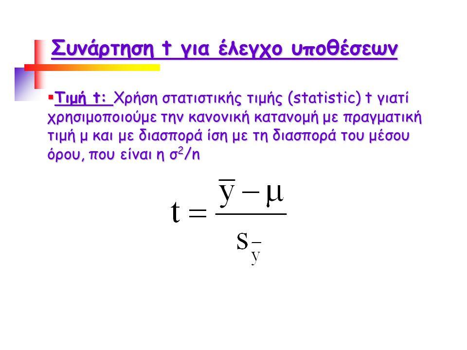 Συνάρτηση t για έλεγχο υποθέσεων  Τιμή t: Χρήση στατιστικής τιμής (statistic) t γιατί χρησιμοποιούμε την κανονική κατανομή με πραγματική τιμή μ και με διασπορά ίση με τη διασπορά του μέσου όρου, που είναι η σ 2 /n