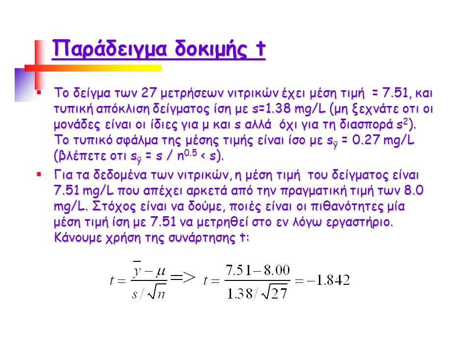 Παράδειγμα δοκιμής t  Το δείγμα των 27 μετρήσεων νιτρικών έχει μέση τιμή = 7.51, και τυπική απόκλιση δείγματος ίση με s=1.38 mg/L (μη ξεχνάτε οτι οι μονάδες είναι οι ίδιες για μ και s αλλά όχι για τη διασπορά s 2 ).