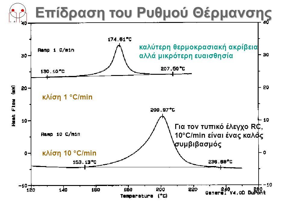 Επίδραση του Ρυθμού Θέρμανσης κλίση 1 °C/min κλίση 10 °C/min καλύτερη θερμοκρασιακή ακρίβεια αλλά μικρότερη ευαισθησία Για τον τυπικό έλεγχο RC, 10°C/min είναι ένας καλός συμβιβασμός