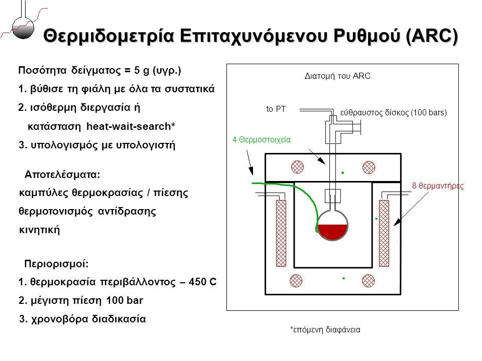 Ποσότητα δείγματος = 5 g (υγρ.) 1.βύθισε τη φιάλη με όλα τα συστατικά 2.