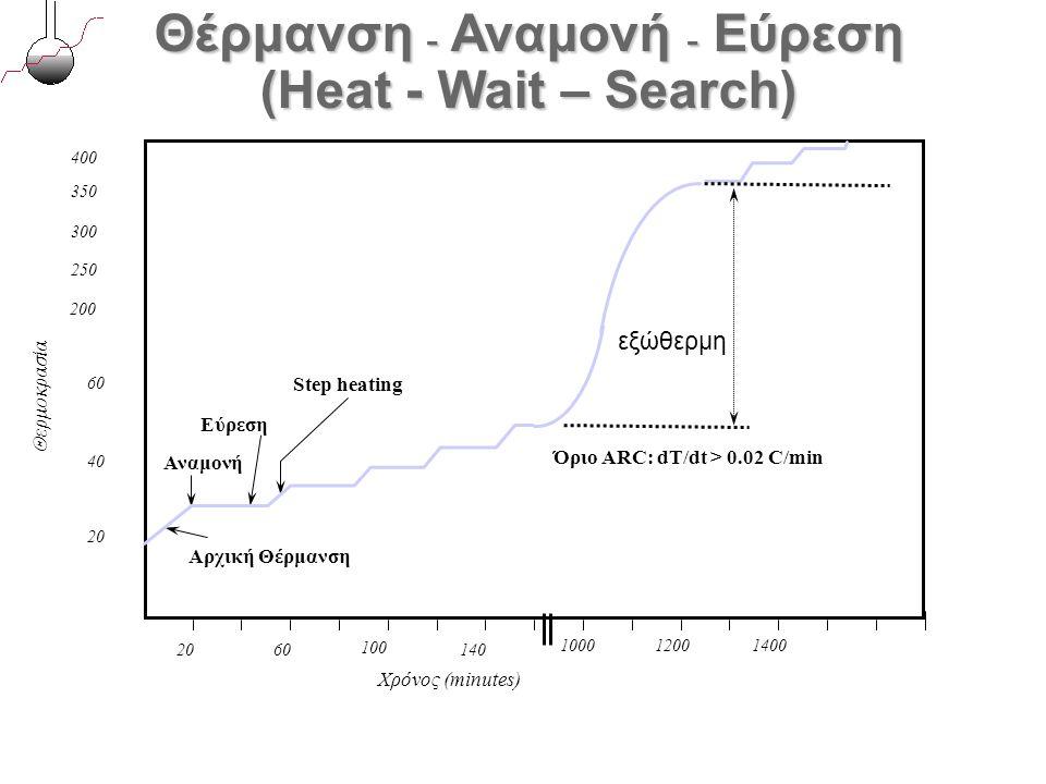 Θέρμανση - Αναμονή - Εύρεση (Heat - Wait – Search) 2060 100 140 Θερμοκρασία Χρόνος (minutes) 20 40 60 200 250 100012001400 Αρχική Θέρμανση Αναμονή Εύρεση Step heating Όριο ARC: dT/dt > 0.02 C/min εξώθερμη 300 350 400