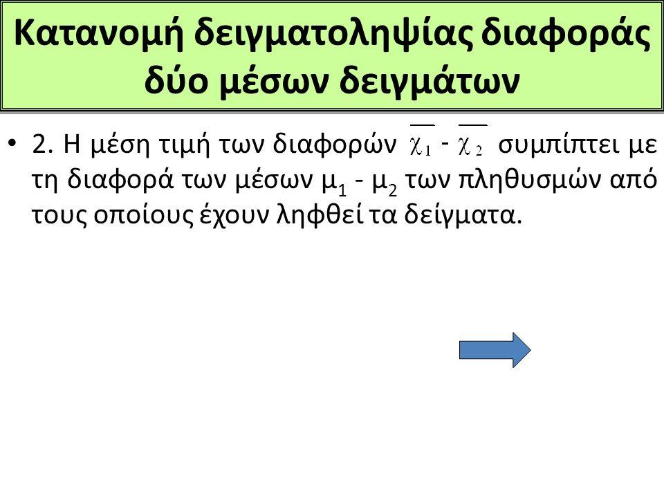 Κατανομή δειγματοληψίας διαφοράς δύο μέσων δειγμάτων Έστω δύο άπειροι πληθυσμοί, οι οποίοι έχουν – μέσους μ 1 και μ 2 και – Τυπικές αποκλίσεις σ 1 και σ 2 Αν πάρουμε όλα τα δυνατά ζεύγη δειγμάτων n 1, n 2, – και από κάθε ζεύγος δείγματος υπολογίσουμε τους μέσους – στη συνέχεια πάρουμε τη διαφορά τους, τότε θα προκύψουν τόσες διαφορές όσα και τα ζεύγη των δειγμάτων.