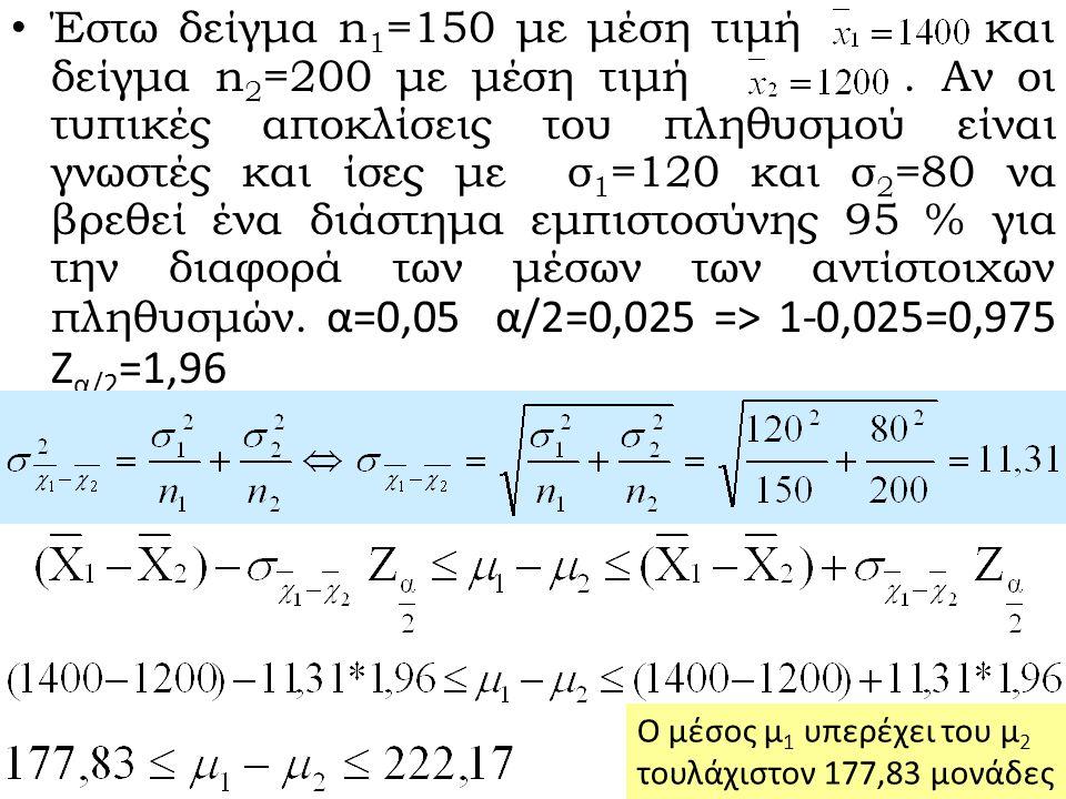 Διάστημα εμπιστοσύνης διαφοράς δύο μέσων αριθμητικών όταν τα δείγματα είναι μεγάλα n 1, n 2 >30 και οι διακυμάνσεις είναι γνωστές Το διάστημα εμπιστοσύνης εντός του οποίου αναμένεται ότι θα βρίσκεται η διαφορά μ 1 – μ 2 με πιθανότητα ή επίπεδο εμπιστοσύνης 1 - α είναι: