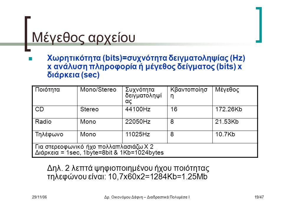 29/11/06Δρ. Οικονόμου Δάφνη – Διαδραστικά Πολυμέσα Ι19/47 Μέγεθος αρχείου Χωρητικότητα (bits)=συχνότητα δειγματοληψίας (Hz) x ανάλυση πληροφορία ή μέγ