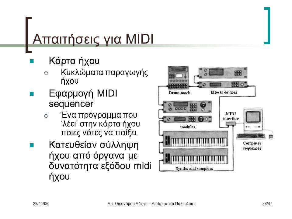 29/11/06Δρ. Οικονόμου Δάφνη – Διαδραστικά Πολυμέσα Ι38/47 Απαιτήσεις για MIDI Κάρτα ήχου  Κυκλώματα παραγωγής ήχου Εφαρμογή MIDI sequencer  Ένα πρόγ
