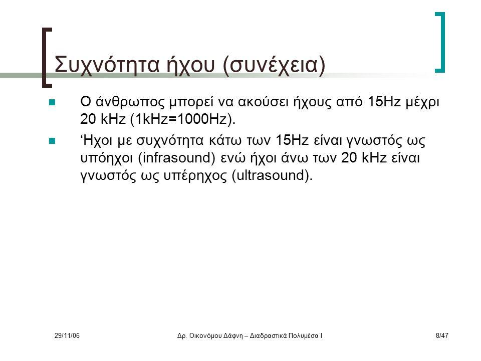 29/11/06Δρ. Οικονόμου Δάφνη – Διαδραστικά Πολυμέσα Ι8/47 Συχνότητα ήχου (συνέχεια) Ο άνθρωπος μπορεί να ακούσει ήχους από 15Hz μέχρι 20 kHz (1kHz=1000