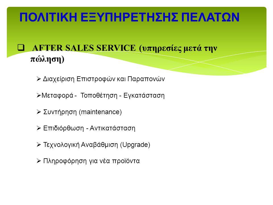  ΑFTER SALES SERVICE (υπηρεσίες μετά την πώληση)  Διαχείριση Επιστροφών και Παραπονών  Μεταφορά - Τοποθέτηση - Eγκατάσταση  Συντήρηση (maintenance)  Επιδιόρθωση - Αντικατάσταση  Τεχνολογική Αναβάθμιση (Upgrade)  Πληροφόρηση για νέα προϊόντα ΠΟΛΙΤΙΚΗ ΕΞΥΠΗΡΕΤΗΣΗΣ ΠΕΛΑΤΩΝ