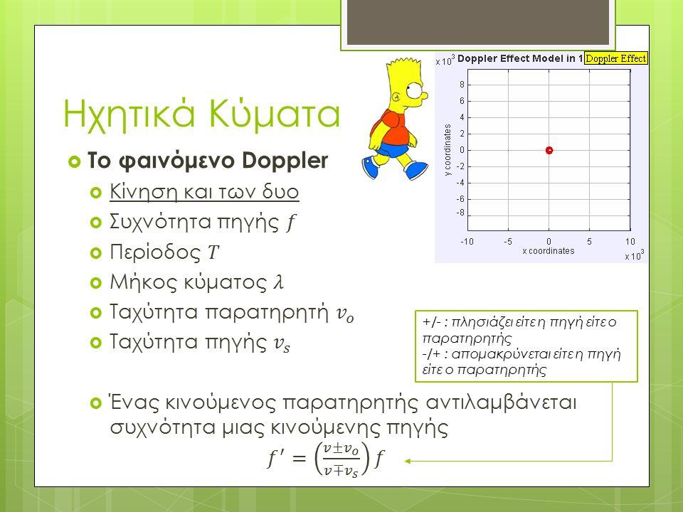 +/- : πλησιάζει είτε η πηγή είτε ο παρατηρητής -/+ : απομακρύνεται είτε η πηγή είτε ο παρατηρητής