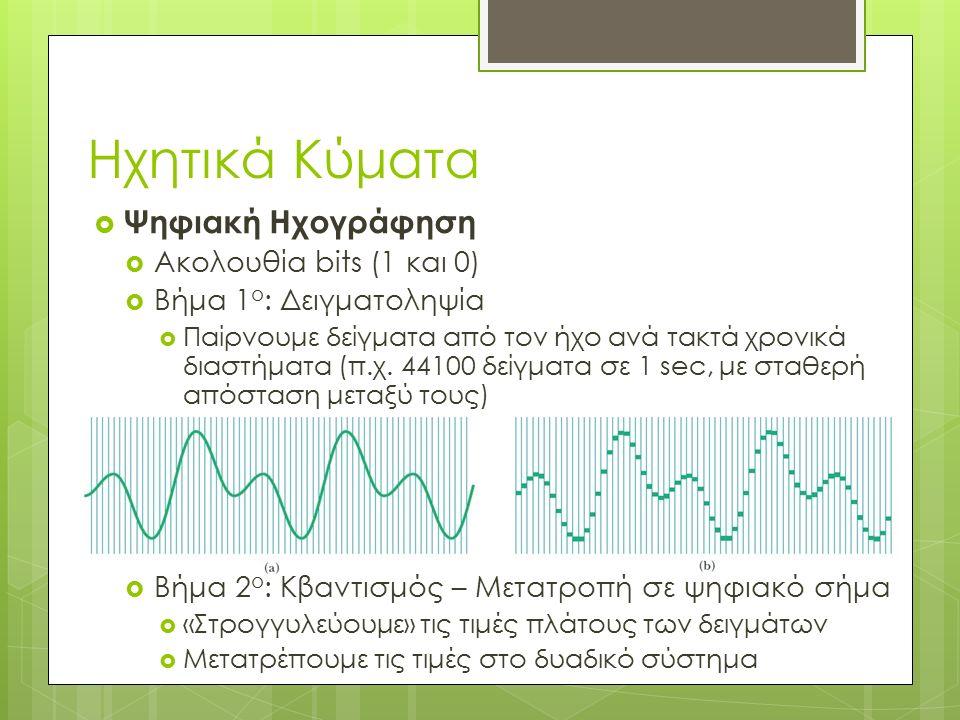  Ψηφιακή Ηχογράφηση  Ακολουθία bits (1 και 0)  Βήμα 1 ο : Δειγματοληψία  Παίρνουμε δείγματα από τον ήχο ανά τακτά χρονικά διαστήματα (π.χ.