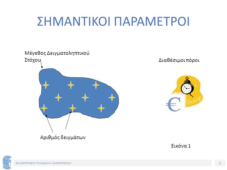 46 Δειγματοληψία Γεωχημικών Διασκοπήσεων Σημείωμα Αναφοράς Copyright Εθνικόν και Καποδιστριακόν Πανεπιστήμιον Αθηνών, Αριάδνη Αργυράκη, Αναπληρώτρια Καθηγήτρια.