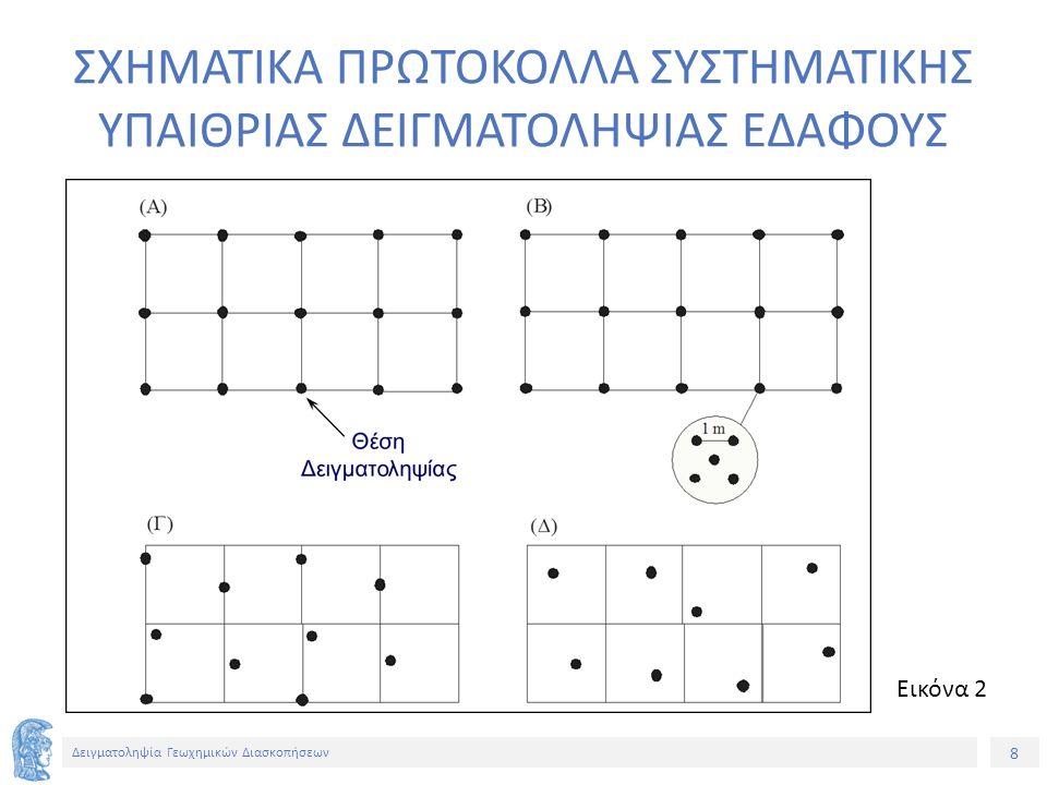 9 Δειγματοληψία Γεωχημικών Διασκοπήσεων ΜΗ ΣΥΣΤΗΜΑΤΙΚΑ ΠΡΩΤΟΚΟΛΛΑ ΔΕΙΓΜΑΤΟΛΗΨΙΑΣ ΕΔΑΦΟΥΣ Δειγματοληπτικός στόχος Σημεία δειγματοληψίας Εικόνα 3