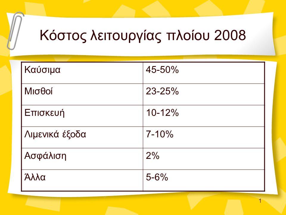 1 Κόστος λειτουργίας πλοίου 2008 Καύσιμα45-50% Μισθοί23-25% Επισκευή10-12% Λιμενικά έξοδα7-10% Ασφάλιση2% Άλλα5-6%