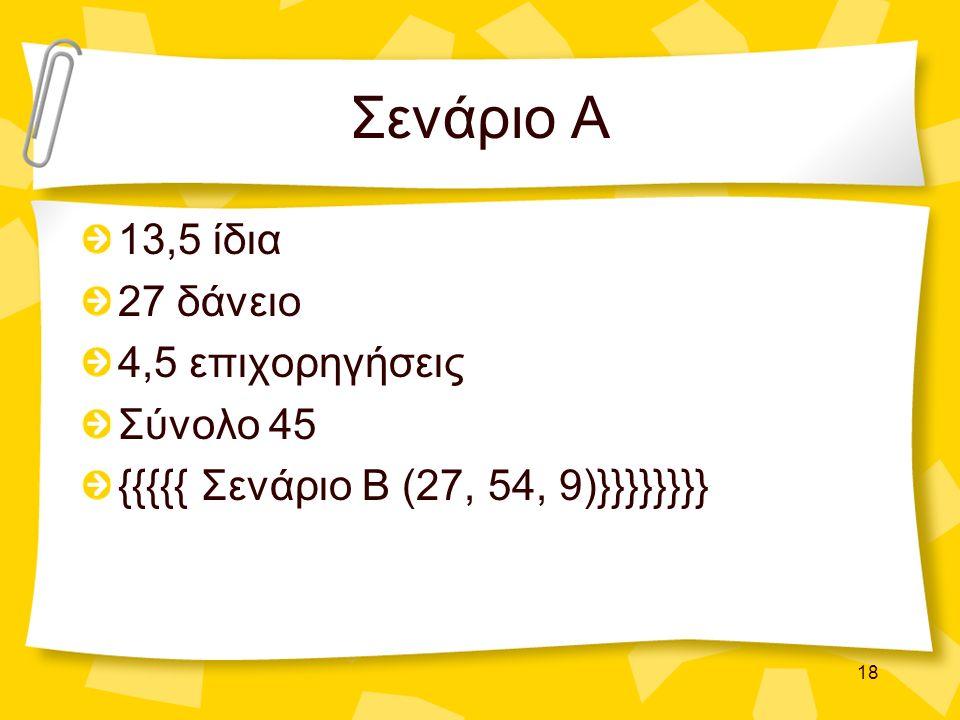 18 Σενάριο Α 13,5 ίδια 27 δάνειο 4,5 επιχορηγήσεις Σύνολο 45 {{{{{ Σενάριο Β (27, 54, 9)}}}}}}}}