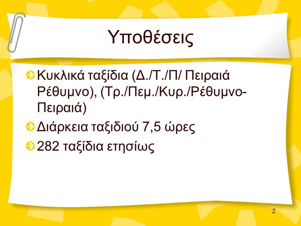 2 Υποθέσεις Κυκλικά ταξίδια (Δ./Τ./Π/ Πειραιά Ρέθυμνο), (Τρ./Πεμ./Κυρ./Ρέθυμνο- Πειραιά) Διάρκεια ταξιδιού 7,5 ώρες 282 ταξίδια ετησίως