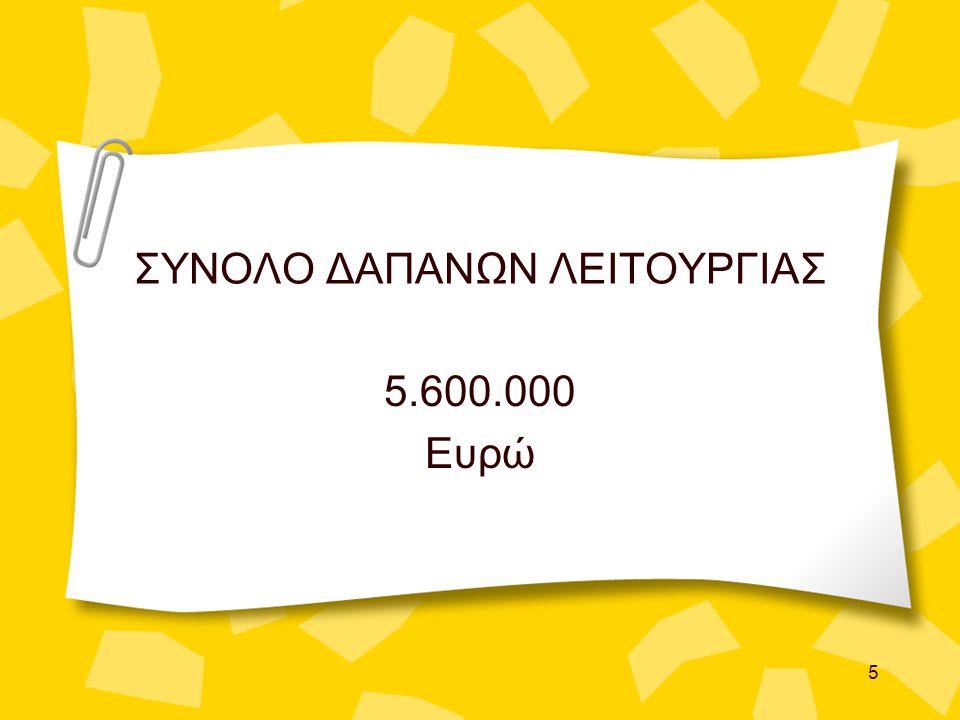6 Εκτίμηση μεταφορικού έργου Ρεθύμνου Επιβάτες215.00012,5% επιβατών Κρήτης Ι.Χ.25.00012,5% Ι.Χ.