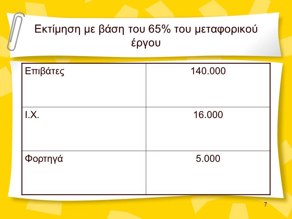 7 Εκτίμηση με βάση του 65% του μεταφορικού έργου Επιβάτες140.000 Ι.Χ.16.000 Φορτηγά5.000