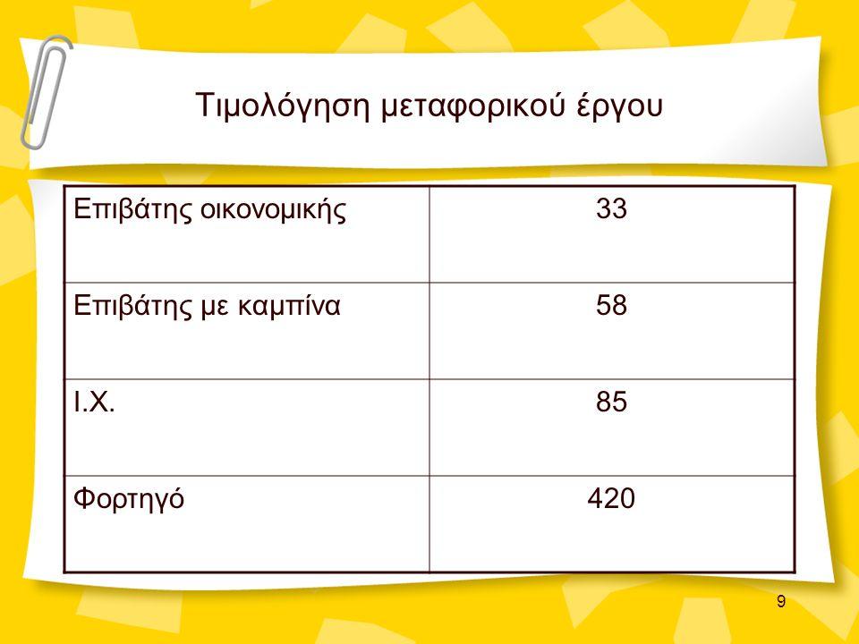 9 Τιμολόγηση μεταφορικού έργου Επιβάτης οικονομικής33 Επιβάτης με καμπίνα58 Ι.Χ.85 Φορτηγό420