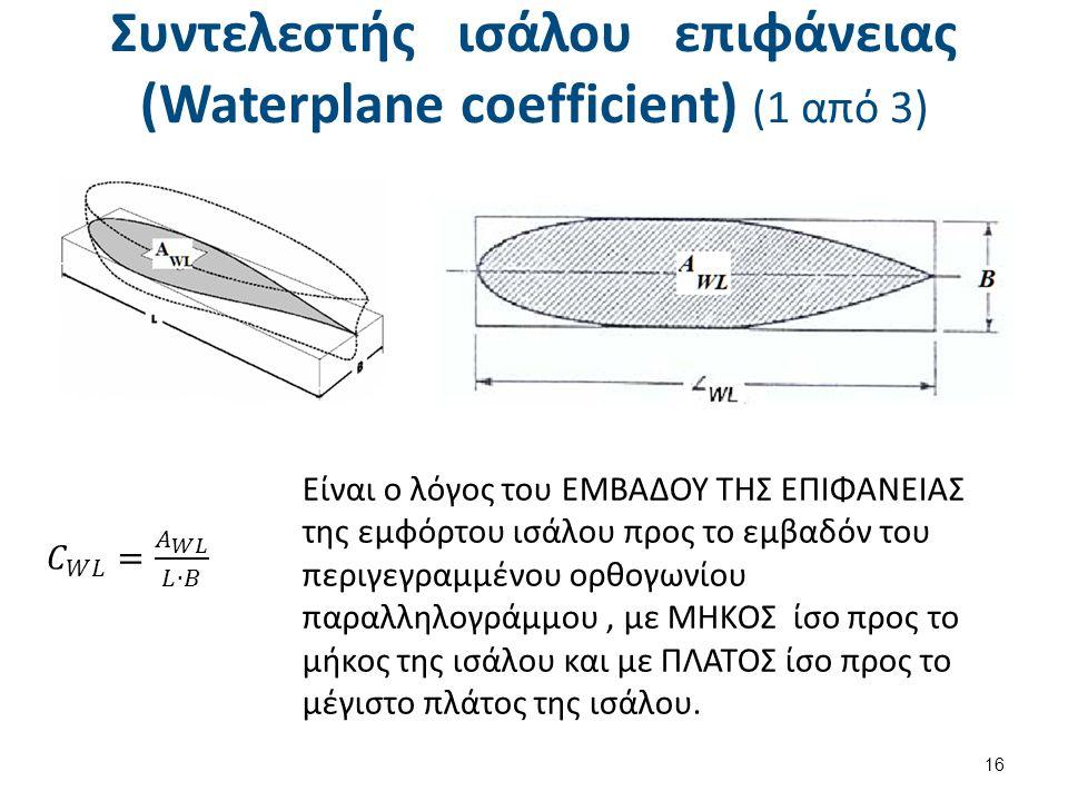 Συντελεστής ισάλου επιφάνειας (Waterplane coefficient) (1 από 3) 16 Είναι ο λόγος του ΕΜΒΑΔΟΥ ΤΗΣ ΕΠΙΦΑΝΕΙΑΣ της εμφόρτου ισάλου προς το εμβαδόν του περιγεγραμμένου ορθογωνίου παραλληλογράμμου, με ΜΗΚΟΣ ίσο προς το μήκος της ισάλου και με ΠΛΑΤΟΣ ίσο προς το μέγιστο πλάτος της ισάλου.