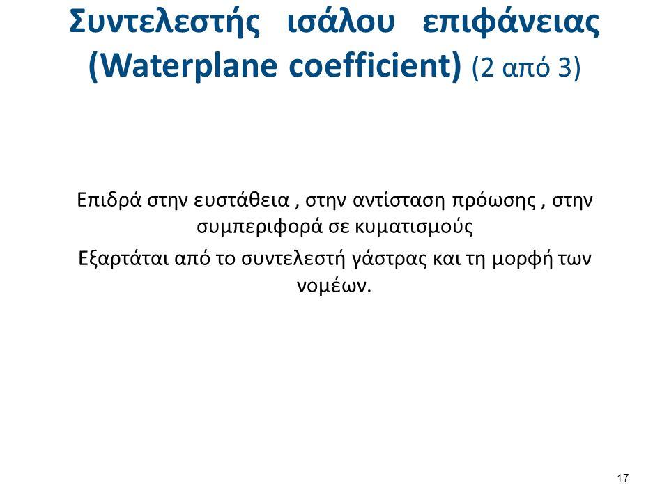 Συντελεστής ισάλου επιφάνειας (Waterplane coefficient) (2 από 3) Επιδρά στην ευστάθεια, στην αντίσταση πρόωσης, στην συμπεριφορά σε κυματισμούς Εξαρτάται από το συντελεστή γάστρας και τη μορφή των νομέων.