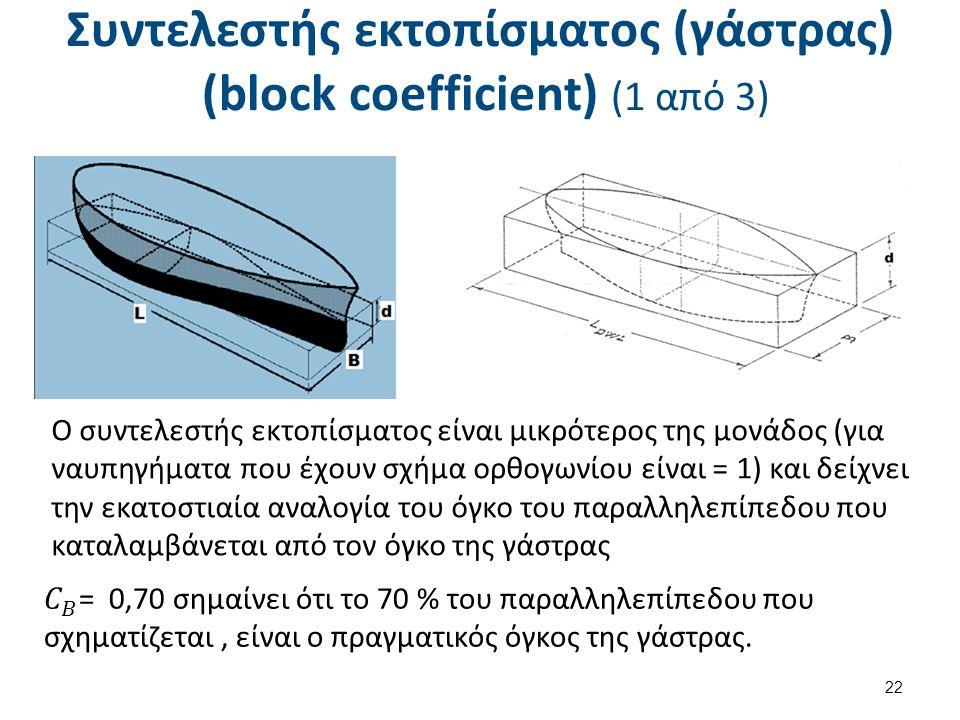 Συντελεστής εκτοπίσματος (γάστρας) (block coefficient) (1 από 3) 22 Ο συντελεστής εκτοπίσματος είναι μικρότερος της μονάδος (για ναυπηγήματα που έχουν σχήμα ορθογωνίου είναι = 1) και δείχνει την εκατοστιαία αναλογία του όγκο του παραλληλεπίπεδου που καταλαμβάνεται από τον όγκο της γάστρας