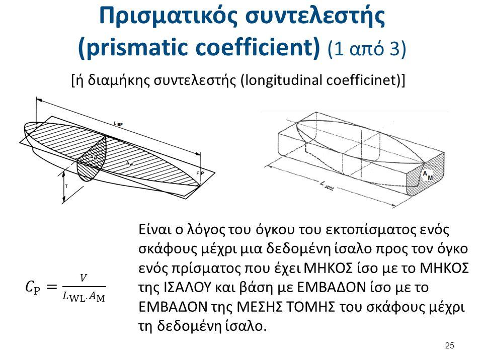 Πρισματικός συντελεστής (prismatic coefficient) (1 από 3) 25 Είναι ο λόγος του όγκου του εκτοπίσματος ενός σκάφους μέχρι μια δεδομένη ίσαλο προς τον όγκο ενός πρίσματος που έχει ΜΗΚΟΣ ίσο με το ΜΗΚΟΣ της ΙΣΑΛΟΥ και βάση με ΕΜΒΑΔΟΝ ίσο με το ΕΜΒΑΔΟΝ της ΜΕΣΗΣ ΤΟΜΗΣ του σκάφους μέχρι τη δεδομένη ίσαλο.