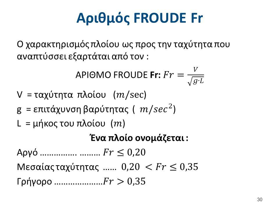 Αριθμός FROUDE Fr 30