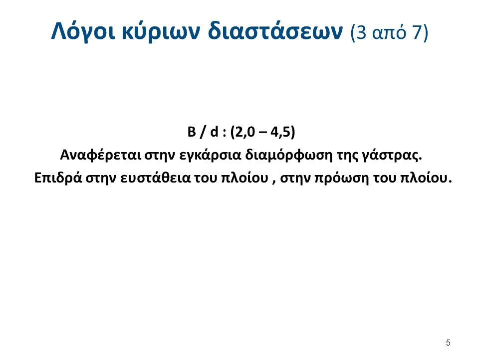Λόγοι κύριων διαστάσεων (3 από 7) Β / d : (2,0 – 4,5) Αναφέρεται στην εγκάρσια διαμόρφωση της γάστρας.