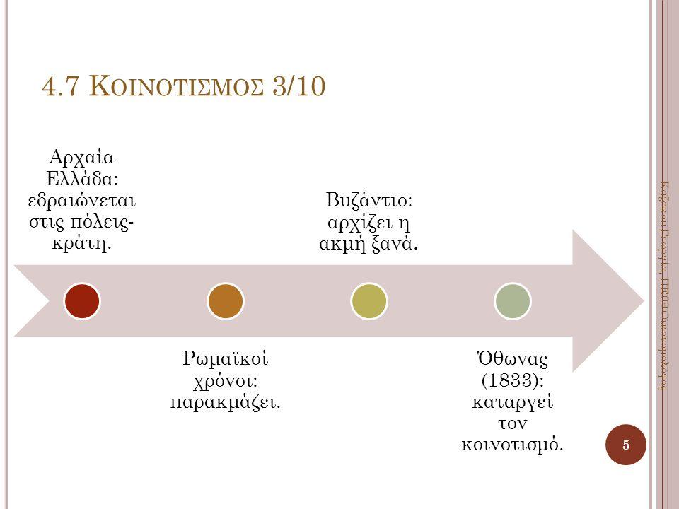 Αρχαία Ελλάδα: εδραιώνεται στις πόλεις- κράτη. Ρωμαϊκοί χρόνοι: παρακμάζει. Βυζάντιο: αρχίζει η ακμή ξανά. Όθωνας (1833): καταργεί τον κοινοτισμό. 5 Κ