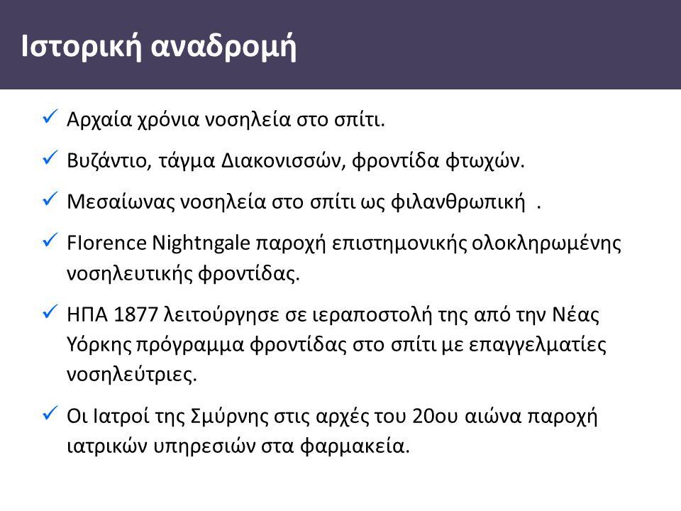 Ιστορική αναδρομή Αρχαία χρόνια νοσηλεία στο σπίτι.