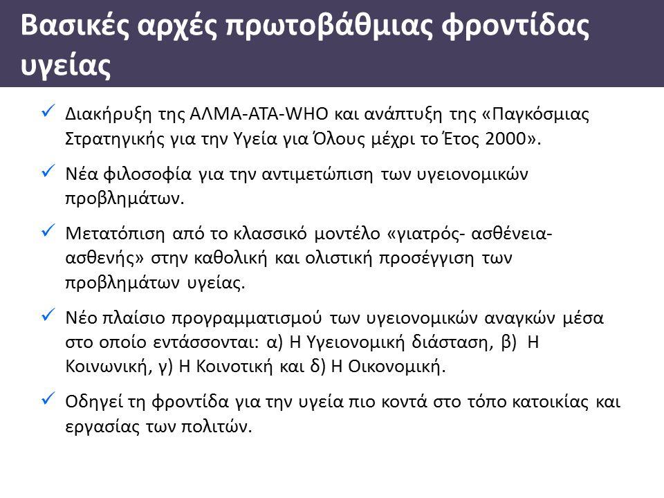 Βασικές αρχές πρωτοβάθμιας φροντίδας υγείας Διακήρυξη της ΑΛΜΑ-ΑΤΑ-WHO και ανάπτυξη της «Παγκόσμιας Στρατηγικής για την Υγεία για Όλους μέχρι το Έτος 2000».